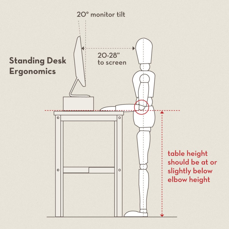 standing-desk-ergonomics-tinkering-monkey